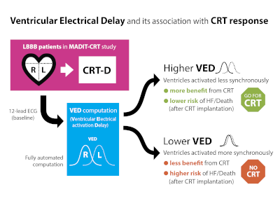 Circulation: Arrhythmia and Electrophysiology